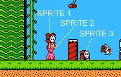 Estudos Gamers: Gráficos dos Jogos Antigos e Canal 8-Bit Guy