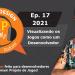 Podcast Game Design XP: Episódio 17 2021: Enxergando e Analisando Jogos como Desenvolvedor
